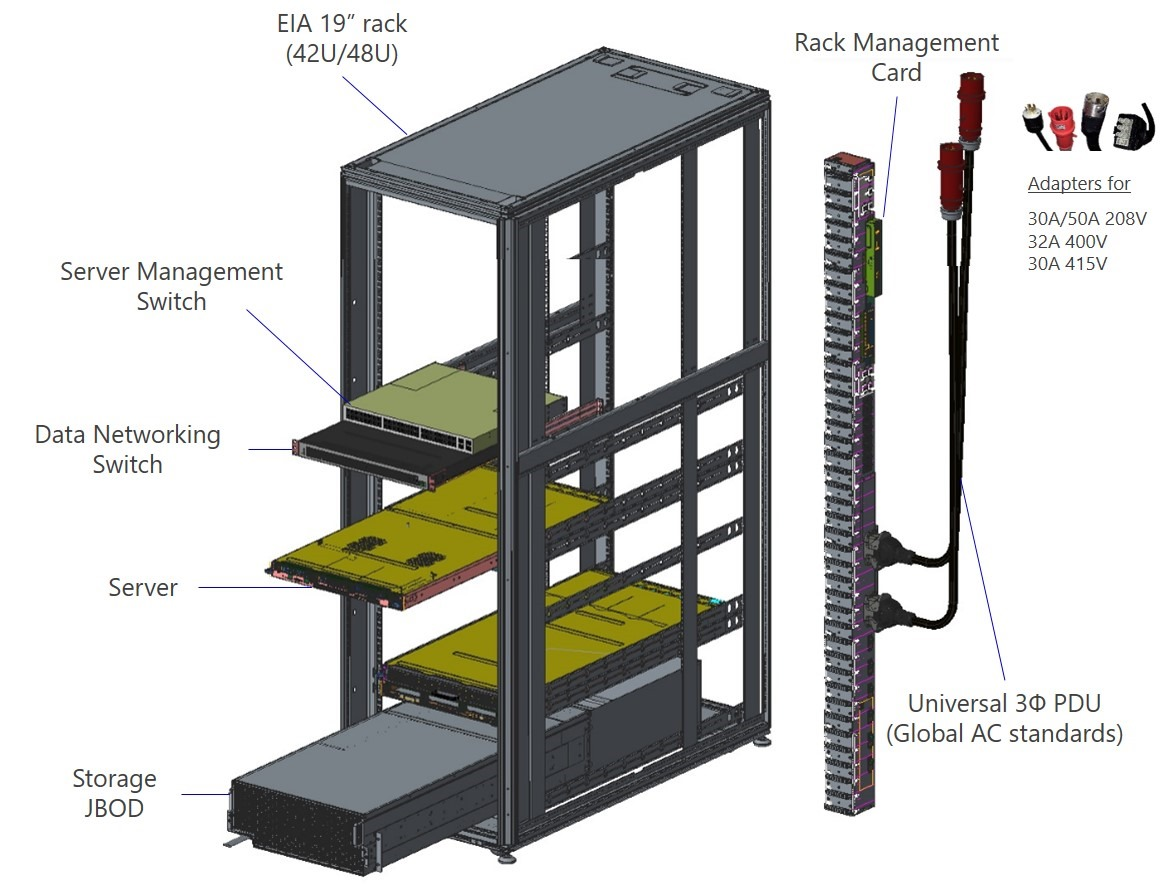 microsoft-project-olympus-rack